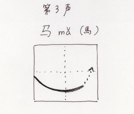 意味 ニーハオ 絶対覚えたい!中国人クライアントを感心させる5つの中国語フレーズ